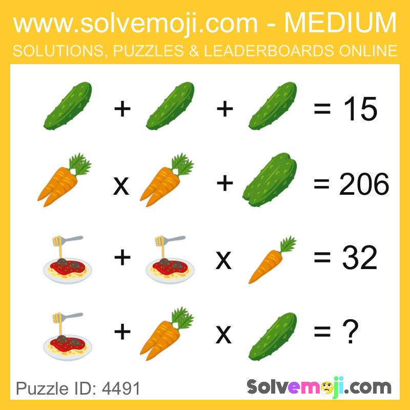 Solvemoji Emoji Math Puzzle 4491